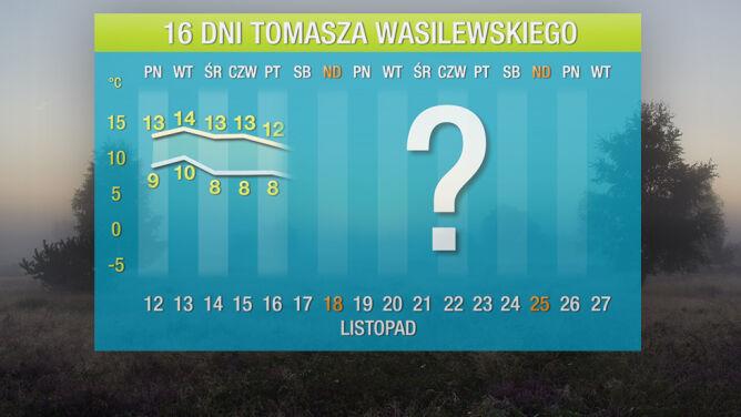 Prognoza pogody na 16 dni: <br />w końcu przyjdzie duże ochłodzenie